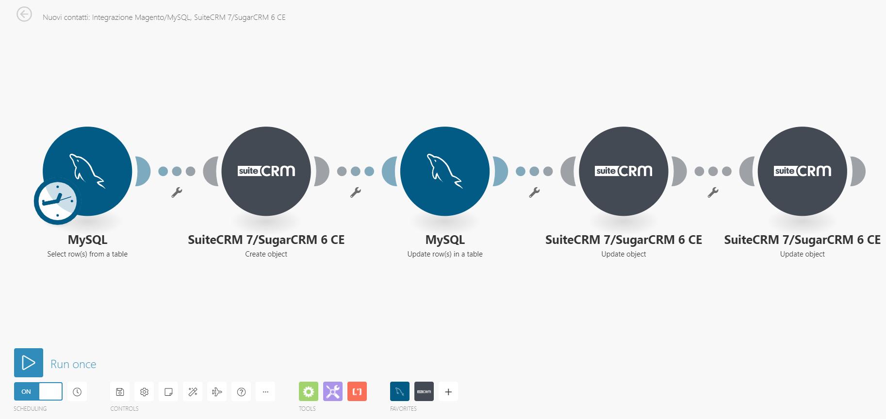 familyre integromat ilwebcreativo web agency Integrazione piattaforme e sincronizzazione